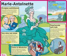Fiche exposés : Marie-Antoinette