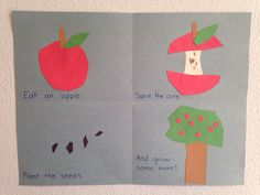 Apple Cycle Craft - Kindergarten Craft - Apple Craft - Kids Craft - Fall Craft