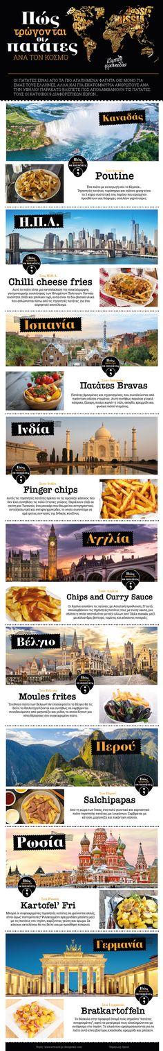 Οι πατάτες ανά τον κόσμο - Πώς απολαμβάνουν τις τηγανητές πατάτες οι κάτοικοι 9 χωρών του πλανήτη;