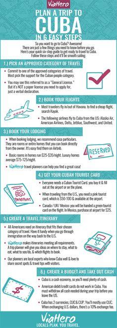 ViaHero   Plan a Trip to Cuba Now