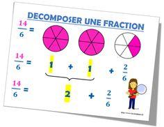 Affichage sur les fractions                              … Math 5, Math Fractions, Math Games, Teaching Math, Teaching Ideas, Decimal Games, Cycle 3, Homeschool Math, French Lessons