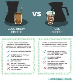 Have you experienced a cold brew coffee before? This interesting guide from Home Grounds lists 6 different methods of mastering that cold brew 👍 Cold Drip Coffee Maker, Best Cold Brew Coffee, Cold Brew Coffee Recipe, Making Cold Brew Coffee, How To Make Ice Coffee, Best Coffee, Nyc Coffee, Coffee Tasting, Coffee Drinks