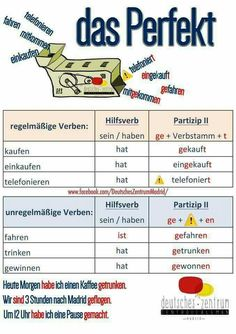 Das Perfekt = The perfect tense German Grammar, German Words, Deutsch Language, Verbs List, German Language Learning, Learn German, Vocabulary, Traveling By Yourself, Germany