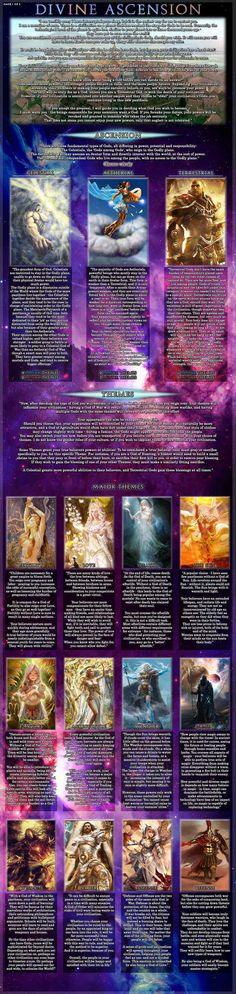 Post with 69 votes and 5805 views. Shared by duburu. Divine Ascension CYOA (from /tg/) Creative Writing Ideas, Writing Tips, Writing Prompts, Create Your Own Adventure, Fictional World, Birth Chart, Story Time, Mythical Creatures, Fantasy Characters