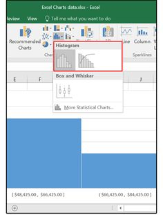 Creating Actual Vs Target Chart In Excel  Examples  Target
