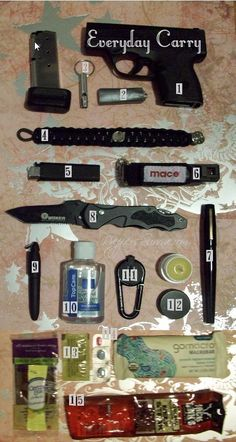 EDC - everyday carry items to have with you everyday, because it is not always feasible to carry your bug-out bag all the time