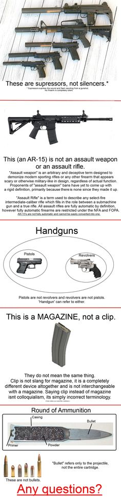Proper Firearms Terminology for Beginners and dumb ass gamers who think they know what theyre talking about but dont