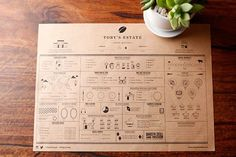 tobys estate placemat - Google Search