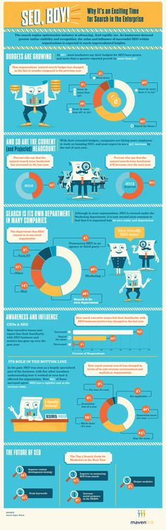 Search Engine Marketing - An Exciting Time for SEO in the Enterprise [Infographic] Inbound Marketing, Marketing Digital, Content Marketing, Internet Marketing, Online Marketing, Social Media Marketing, Marketing Ideas, Marketing Process, Keynote Design