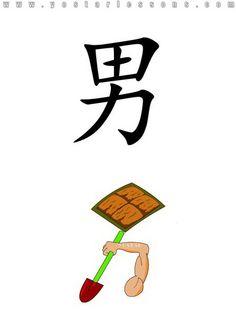 男 = man. Imagine each man working in the field in the past. Easy Chinese Lessons @ www.yostarlessons.com