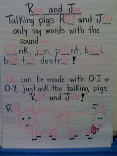~Miss Tunnell& Tidal Waves~ oi/oy words Jolly Phonics, Teaching Phonics, Phonics Activities, Teaching Reading, Teaching Ideas, Learning, Word Study, Word Work, First Grade Phonics