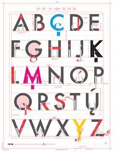 Infographie : Bien débuter avec les termes de la Typographie