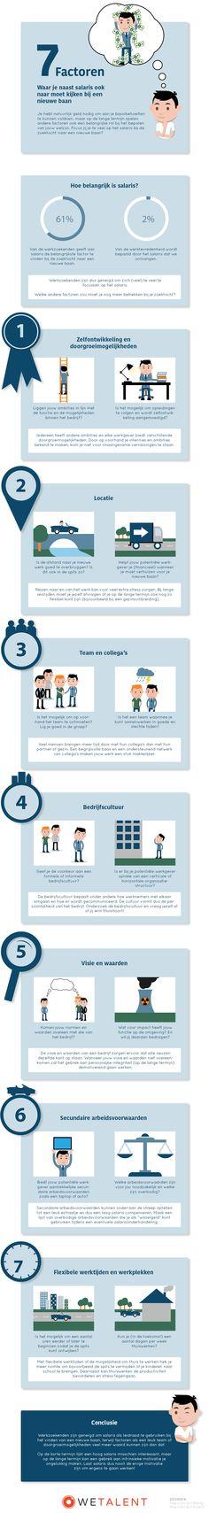 61% van de werkzoekenden vindt salaris de belangrijkste factor bij de zoektocht naar een nieuwe baan, terwijl slechts 2% van de werktevredenheid erdoor wordt bepaald. Laat jij je ook teveel afleiden door het salaris?