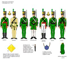 The War of The United States Army American Uniform, American War, Army & Navy, Us Army, Marine Corps Uniforms, Military Uniforms, Independence War, Mexican Army, British Uniforms