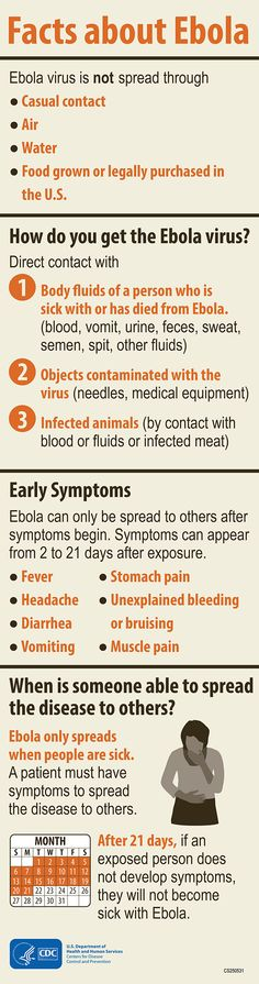 The Ebola Virus is not new and has been studied for decades. Please get the Facts about #Ebola.  Via @cdcgov http://nortonhealth.ly/11eEdJY