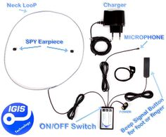 A Spy Bluetooth Earpiece in Surat can be used for communication by exchanging data over a short distance in between the two devices.