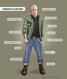 skinhead fashion - Google Search