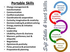 form a beautiful symbiose, a leader is born! Leadership Development, Communication Skills, Motivate Yourself, Improve Yourself, Behaviour Display, Solution Focused Therapy, Change Management, Conflict Resolution, Good Habits