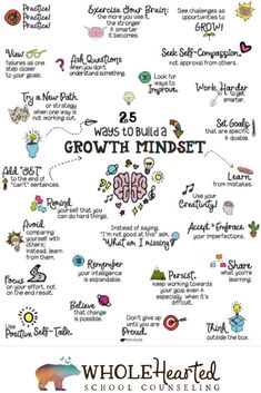 Although the dictionary says that self-esteem is a noun, I prefer to think of it as a verb. Self-esteem is an ACTION. We have to PRACTICE and DO self-esteem t Growth Mindset Lessons, Growth Mindset Classroom, Growth Mindset Posters, Growth Mindset Activities, Growth Mindset For Kids, Change Your Mindset, Social Emotional Learning, Social Skills, Social Work