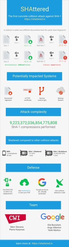 Google Online Security Blog: Announcing the first SHA1 collision