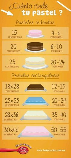 Betty Crocker Recetas e Ideas - Latin America Sweet Recipes, Cake Recipes, Dessert Recipes, Gourmet Desserts, Pastel Rectangular, Cake Sizes, Gateaux Cake, Cake Servings, Cake Shop