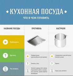 Кухонная посуда. Что в чем готовить