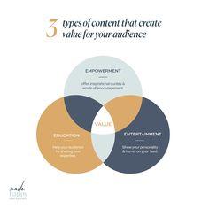 Business Marketing, Social Media Marketing, Digital Marketing, Social Media Content, Social Media Tips, Creer Un Site Web, Small Business Organization, Branding, Instagram Tips