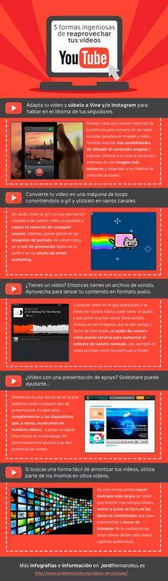 Hola: Una infografía con5 formas ingeniosas de reaprovechar tus vídeos de Youtube. Vía Jordi Hernández Un saludo
