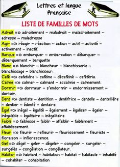 French Videos For Kids Plays Key: 3594793428 French Verbs, French Grammar, French Phrases, French Language Lessons, French Language Learning, French Lessons, French Expressions, Learning French For Kids, Teaching French