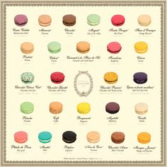 Laduree flavour chart.  OMG.  Love.