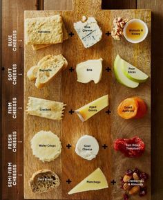 Charcuterie Recipes, Charcuterie And Cheese Board, Charcuterie Platter, Cheese Boards, Tomato And Cheese, Meat And Cheese, Blue Cheese, Cheese Food, Charcuterie Board