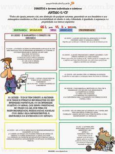 TÍTULO II Dos Direitos e Garantias Fundamentais CAPÍTULO I DOS DIREITOS E DEVERES INDIVIDUAIS...