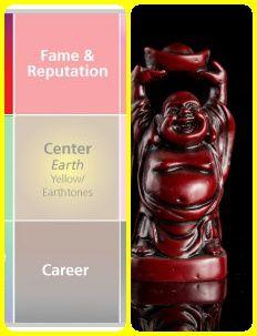 feng shui wealth pot placement Feng Shui Principles, Feng Shui Tips, Feng Shui Wealth Corner, Feng Shui Office, Feng Shui Bathroom, Feng Shui Colours, Feng Shui House, Financial Stress, You Know Where