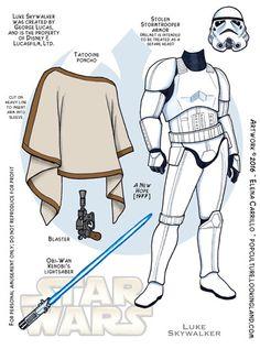 Star Wars paper dolls Luke Skywalker © Elena Carrillo