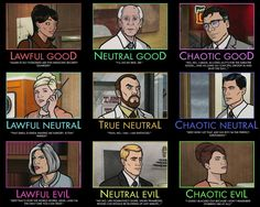 archer - Google Search