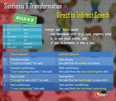 Changing Direct to Indirect Speech - Rule # 3 Good Grammar, English Grammar, Direct And Indirect Speech, Speech Rules, English Prepositions, Reported Speech, The Tenses, Past Tense, English Study