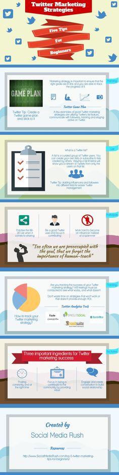 Top 5 #Twitter Marketing Tips For Beginners #SocialMedia #iInfographic