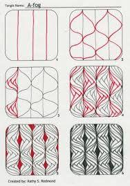 Image result for Doodle & zentangle  Tipz