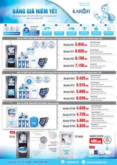 Máy lọc nước RO Karofi giá bao nhiêu tiền?