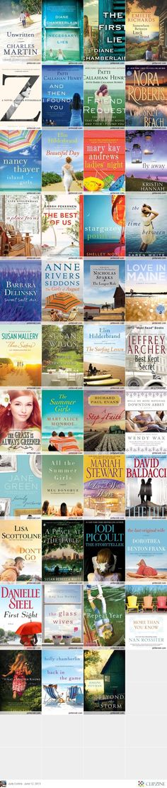"""2013 """"Must Read"""" Books, some I have read, some I need to add to my tbr list!"""