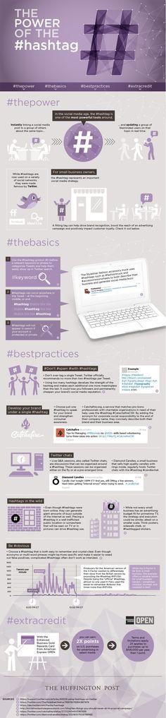 Hashtag. #infografia #infographic #SocialMedia >>
