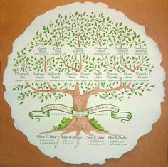 Family Tree Workshop - TBA