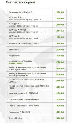 Cennik szczepień. Więcej tutaj: http://www.mfind.pl/infografiki/choroby-tropikalne-niezbednik-turysty-zobacz-infografike/