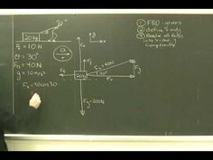 Statics lecture 08 free body diagram youtube structural vector free body diagrams part 4 physics lesson ccuart Images