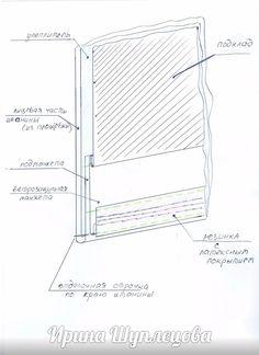 МК пошив ветрозащитной манжеты на резинке с латексным покрытием – 17 фотографий