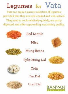 Nutrition for Vata.
