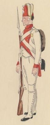 Regimiento de Extremadura 1808