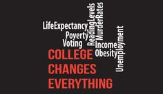 College changes everything!