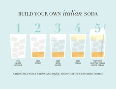 DIY Italian soda (this is really a post about using Illustrator, but I really want to make an Italian soda)