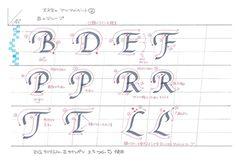 How to write calligraphy BDEDPRJTL